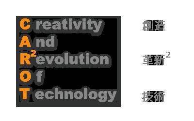 創造、革新、技術がキャロットシステムズの社是です
