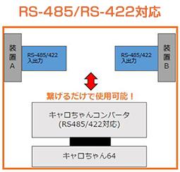 RS-485/RS-422対応!コンバータを繋げるだけで使用可能